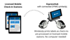 Printing from mobile check-in station to a KidCheck ExpressHub